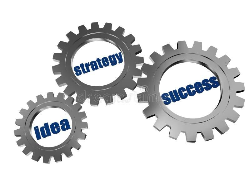Pomysł, strategia, sukces w srebnych popielatych gearwheels royalty ilustracja