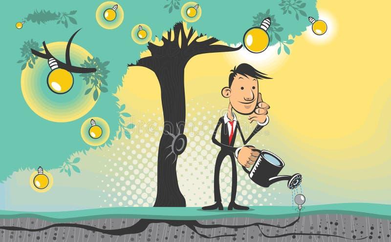 pomysłu drzewo