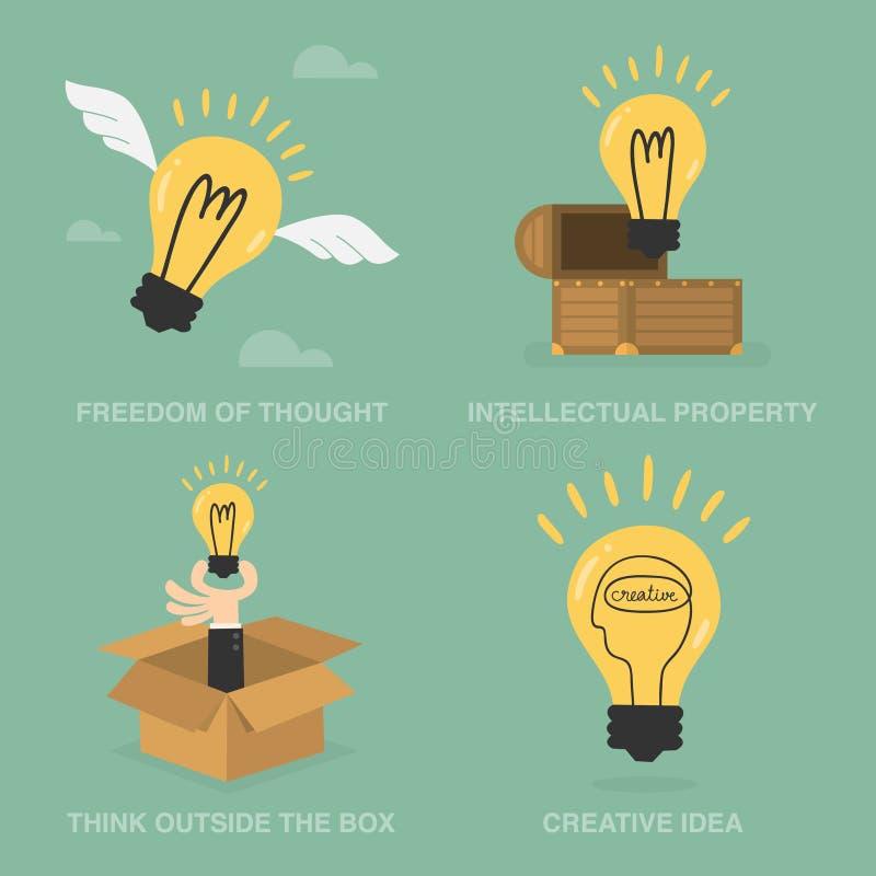 Pomysłu pojęcie wolność Though royalty ilustracja