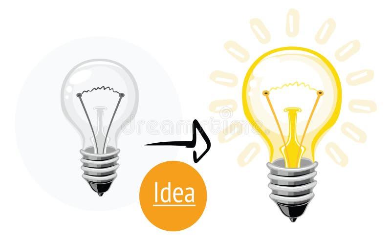 Pomysłu pojęcie z lightbulb ilustracja wektor