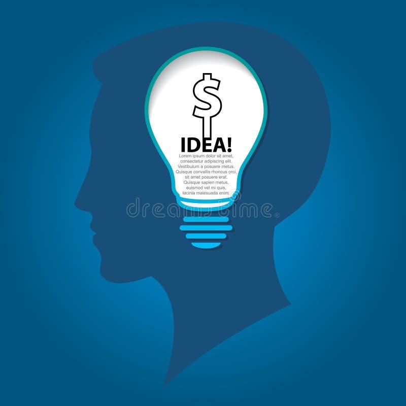 Pomysłu pojęcie z ludzką głową ilustracji