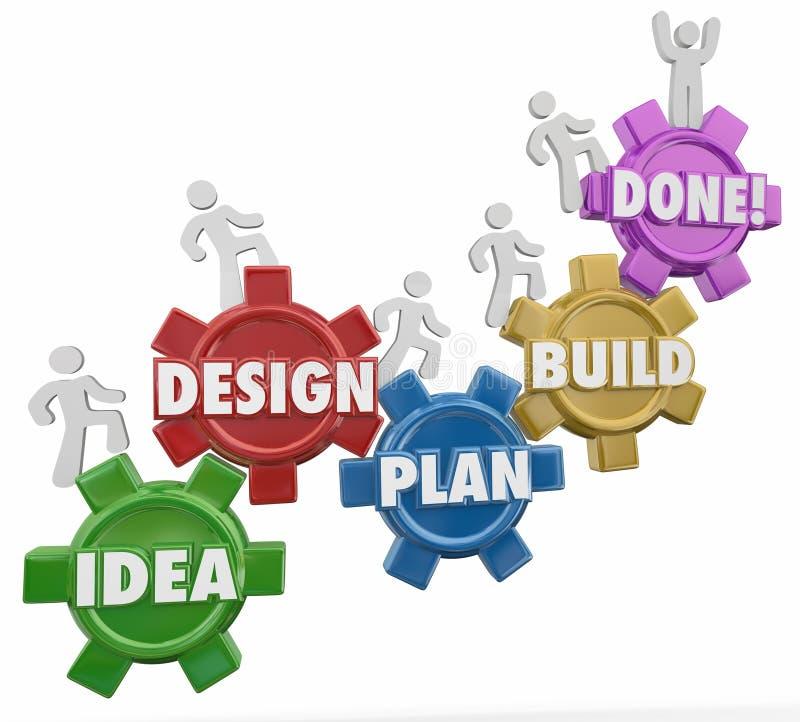 Pomysłu projekta planu instrukcj projekta budowa Robić Akcydensowy zadanie Comple ilustracji