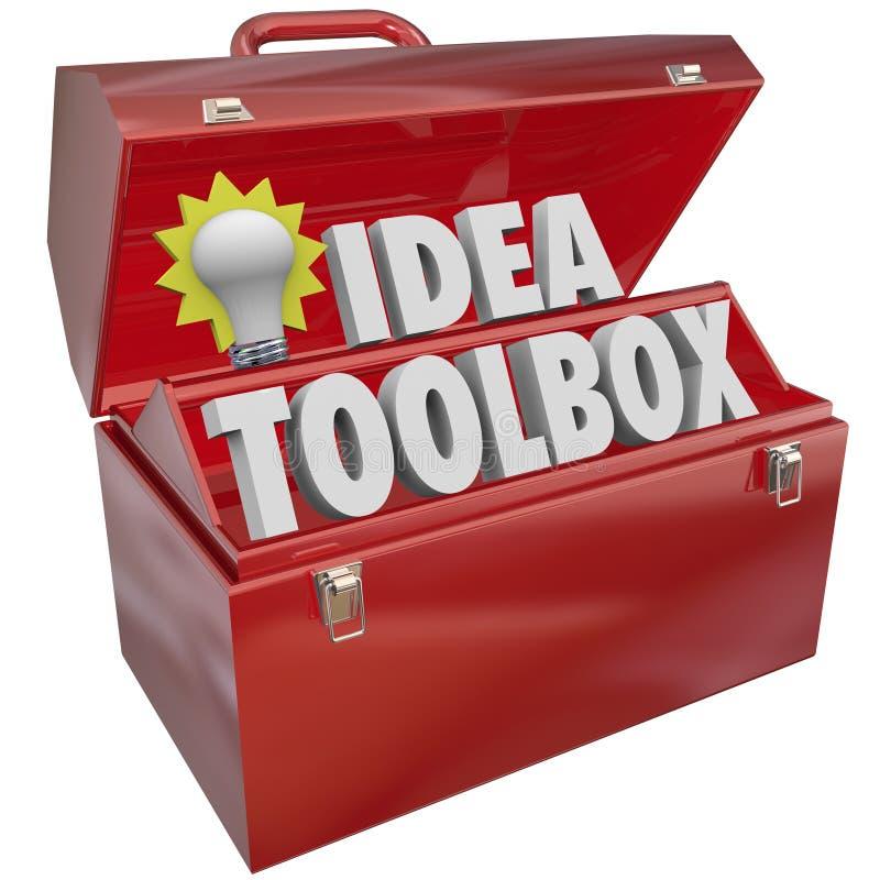 Pomysłu Toolbox twórczości inspiraci Brainstorming żarówka Zbyt ilustracji