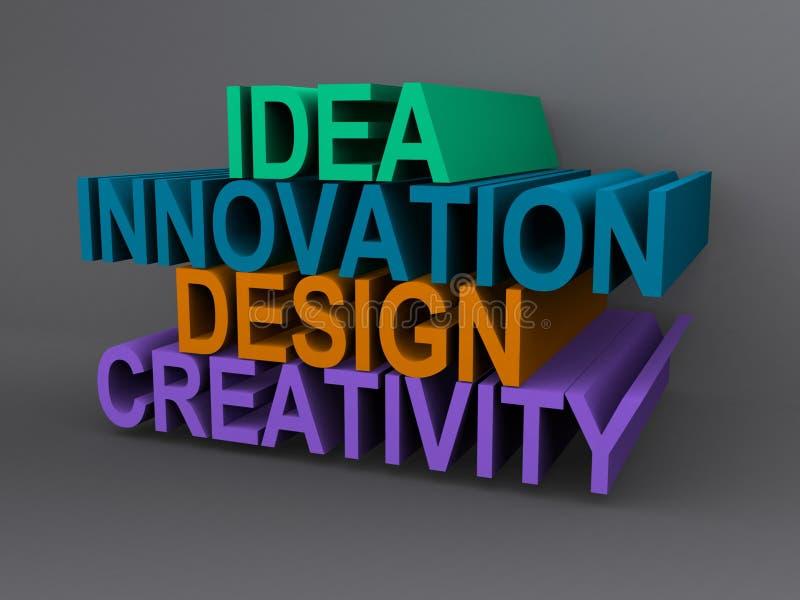 Pomysły i innowacja ilustracja wektor