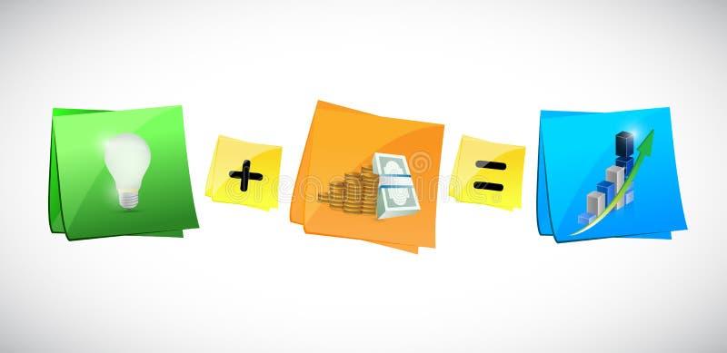 Pomysły plus pieniądze dorównają sukces. ilustracja royalty ilustracja