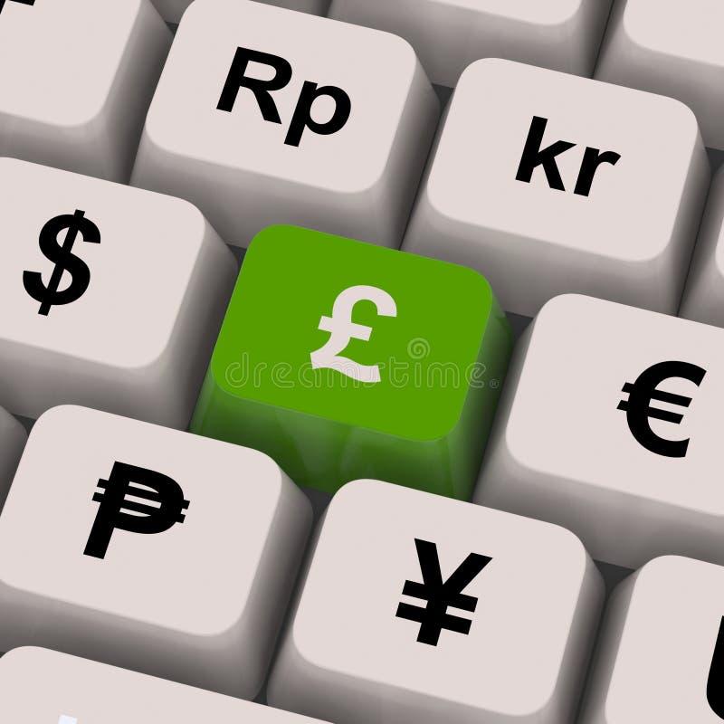 Pond en van de Muntencomputer de Sleutels tonen Gelduitwisseling stock illustratie