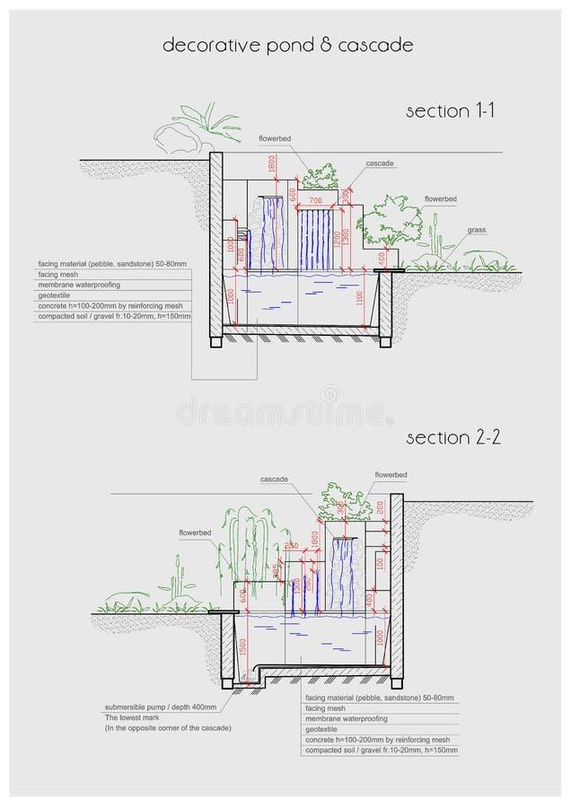 Pondless Waterfall Detailed Scheme Drawing Stock Illustration ...