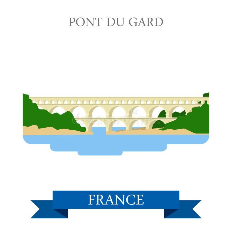 Pont du Gard w Francja przyciągania widoku płaskim wektorowym punkcie zwrotnym ilustracja wektor