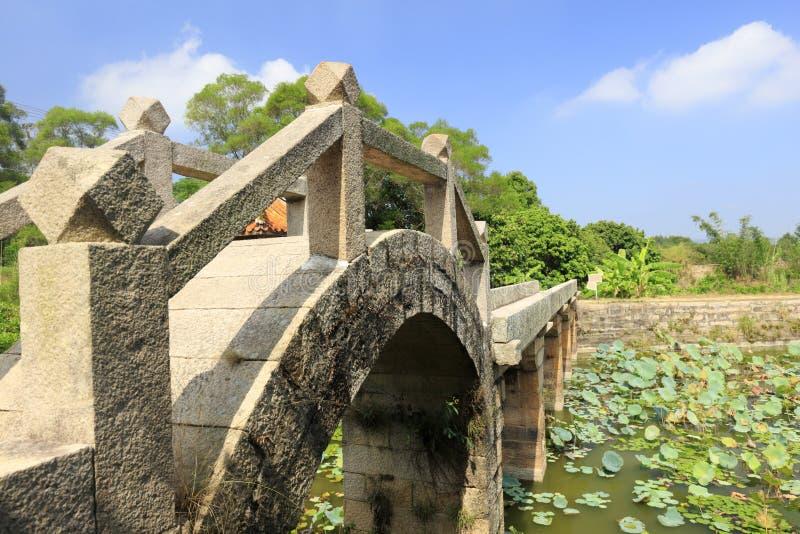 Pont en pierre de voûte sur le lac de lotus, adobe RVB images stock