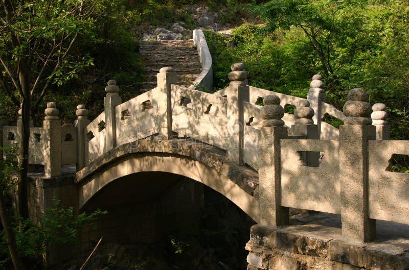Ponte de pedra imagem de stock