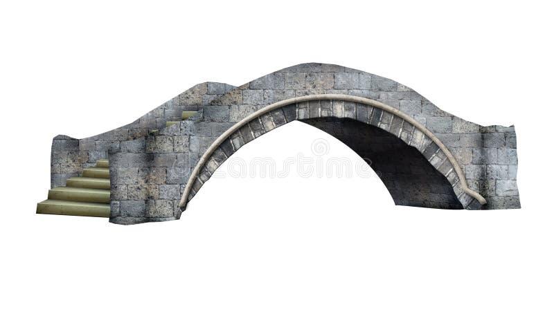 Ponte del ramo paludoso di fiume del parco della città di New Orleans illustrazione di stock