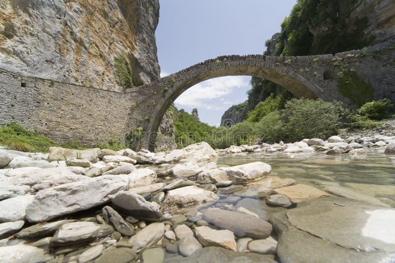 Ponte do arco imagem de stock royalty free