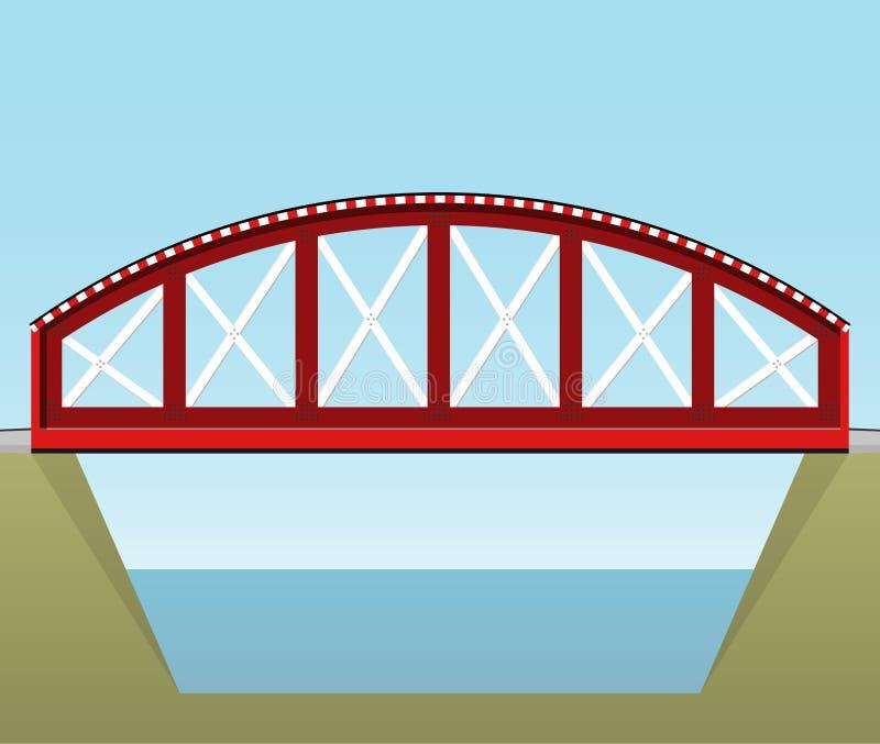 Ponte rosso del treno di vettore, 2d vista laterale, su fondo bianco royalty illustrazione gratis