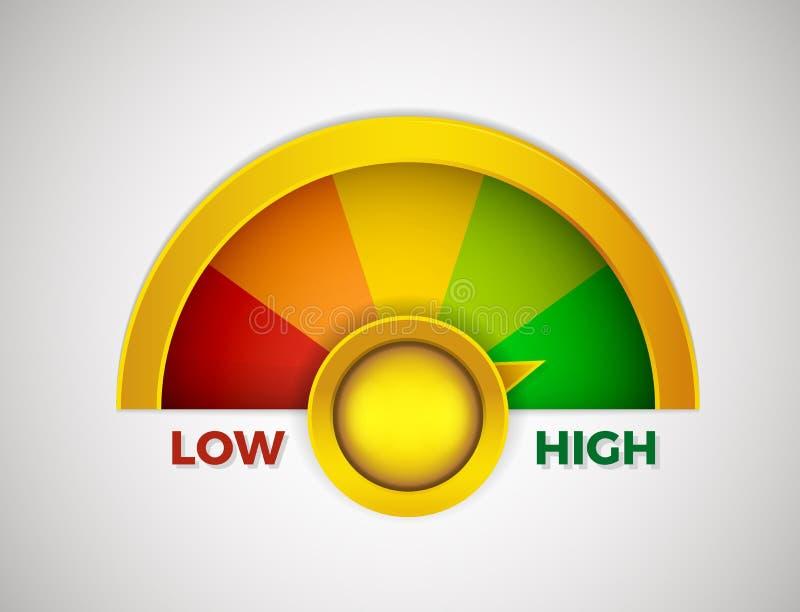 Ponto baixo à taxa alta do medidor com cores de vermelho ao verde Projeto da ilustração do vetor de mais mau aos melhores calibre ilustração royalty free