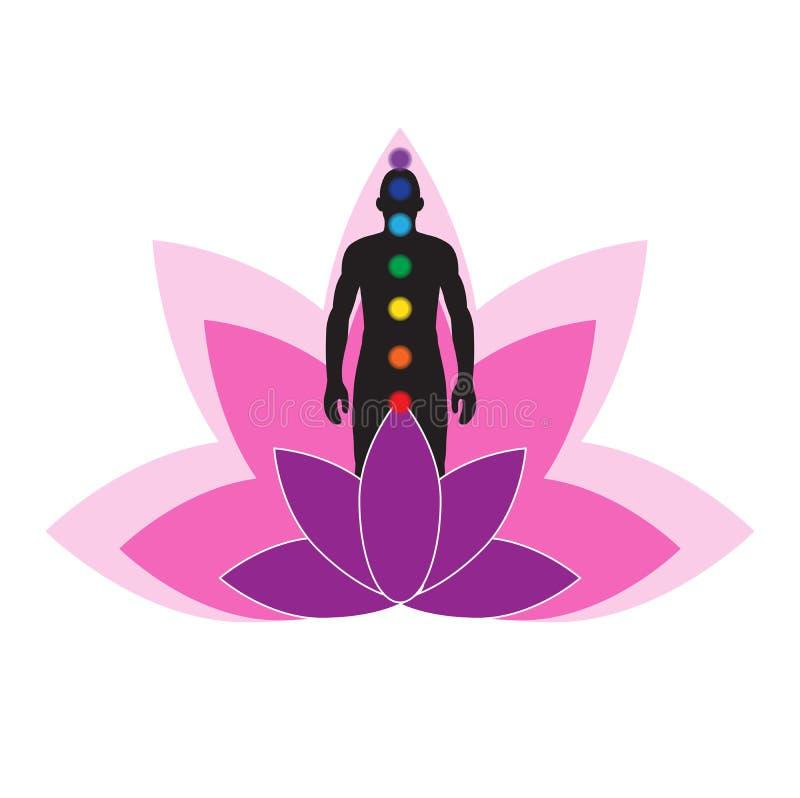 Pontos de Chakra ilustração do vetor