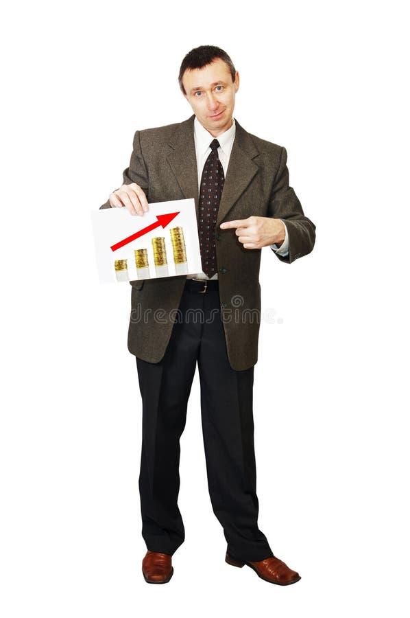 Pontos do homem de negócios ao crescimento do lucro imagem de stock royalty free
