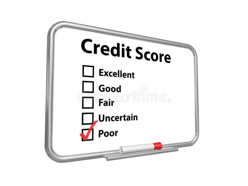 Pontuação de crédito imagens de stock royalty free