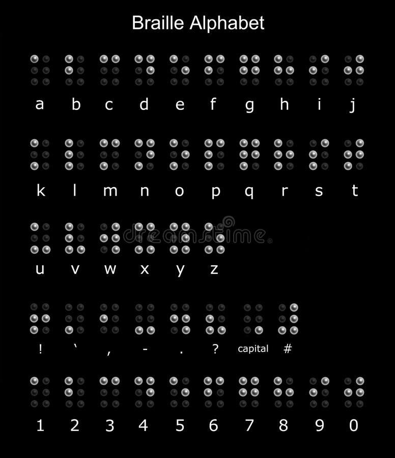 Pontuação e números do alfabeto de Braille ilustração do vetor