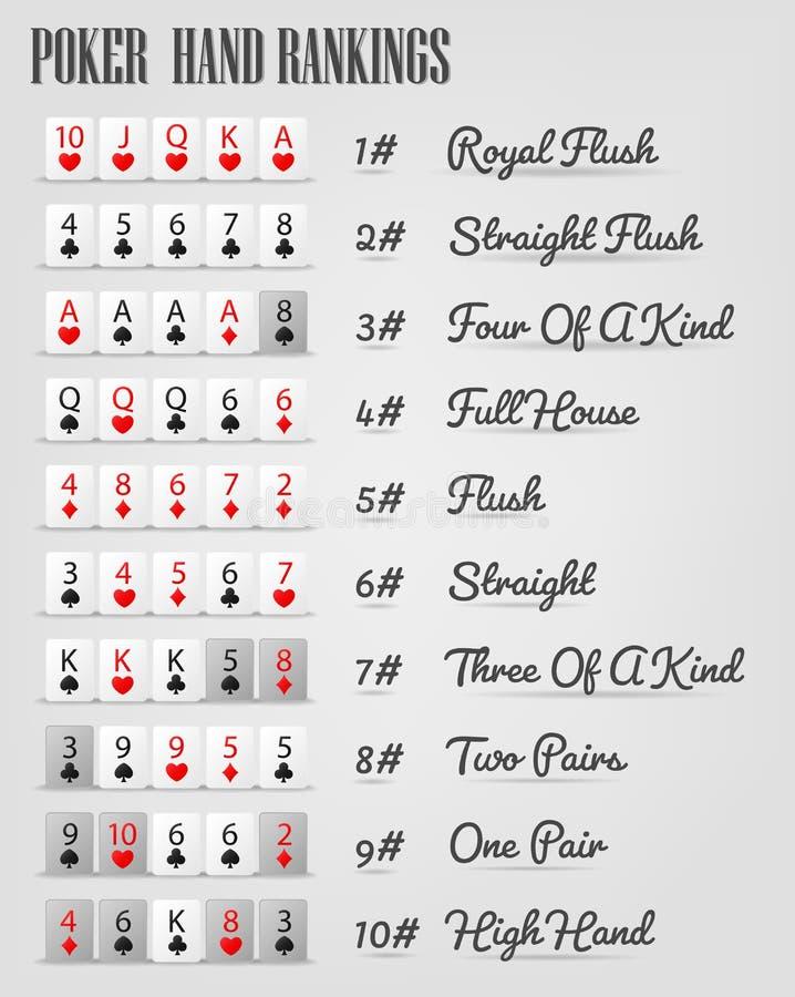 Pookhand die combinaties rangschikken royalty-vrije illustratie