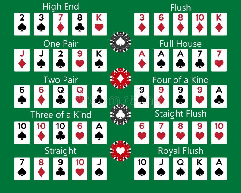 Pookhand het rangschikken combinatie op groene achtergrond vector illustratie