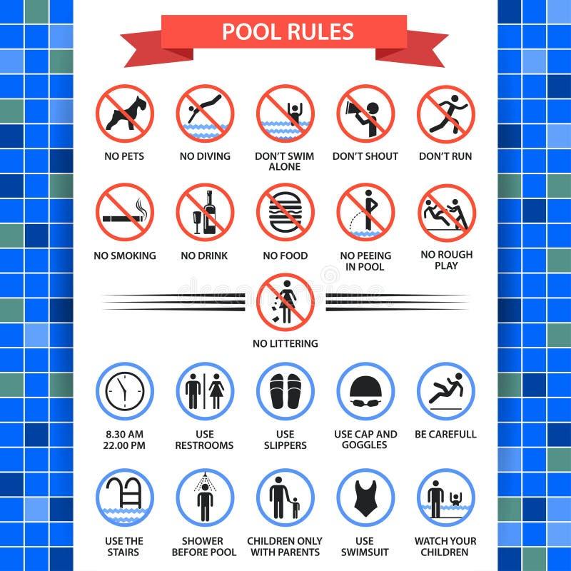 Pool ordnet Plakat an lizenzfreie abbildung