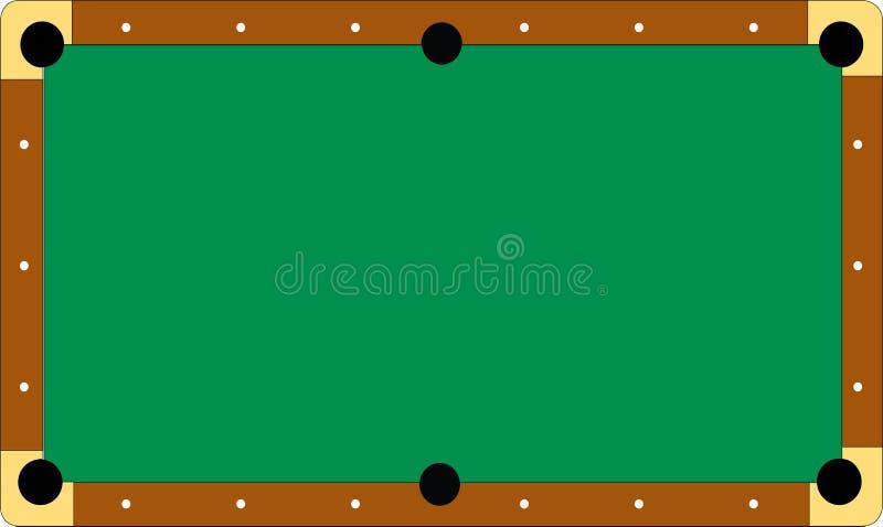 Pooltabelle ohne Kugeln stock abbildung