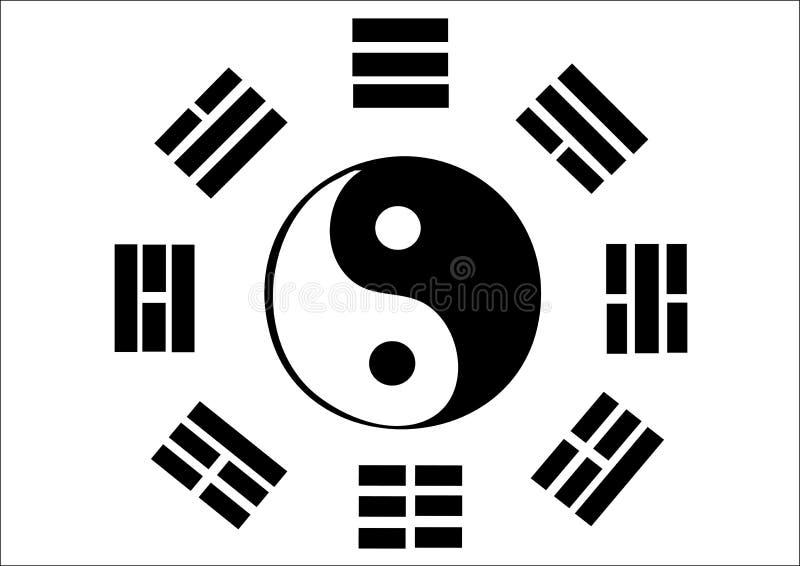 Poomse Symbol lizenzfreie abbildung