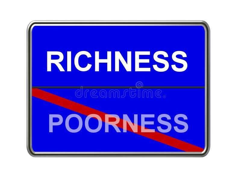 poornessrikedomtecken royaltyfri illustrationer