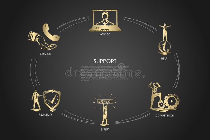 Poparcie - rada, kompetencja, ekspert, niezawodność, usługuje ustalonego pojęcie royalty ilustracja