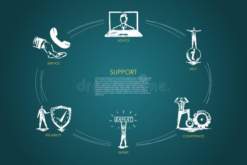 Poparcie - rada, kompetencja, ekspert, niezawodność, usługuje ustalonego pojęcie ilustracja wektor