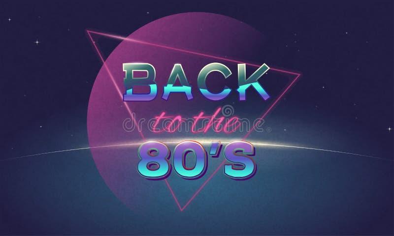 Popiera 80 ` s plakat ilustracji