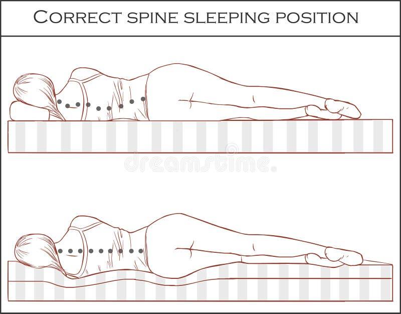 Poprawna kręgosłupa dosypiania pozycja ilustracja wektor