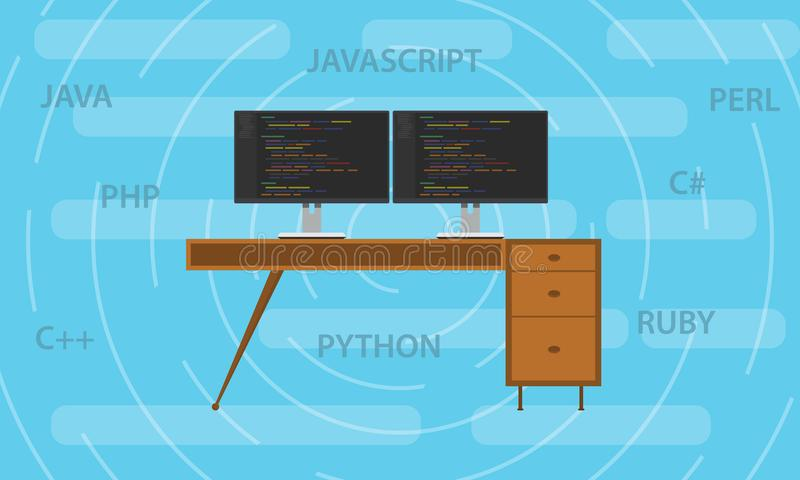 Populär programmera languange i 2018 med skriften för skärmkod och det funktionsdugliga skrivbordet royaltyfri illustrationer