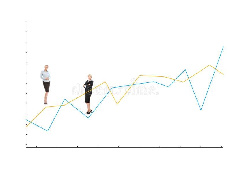 porównania pojęcia rezultata pracownicy ilustracji