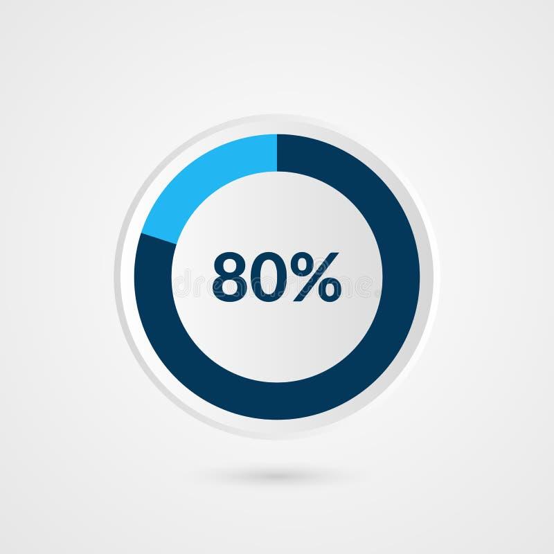 80 por cento carta de torta de cinza azul e de branco Infographics do vetor da porcentagem Ilustração do negócio do diagrama do c ilustração stock