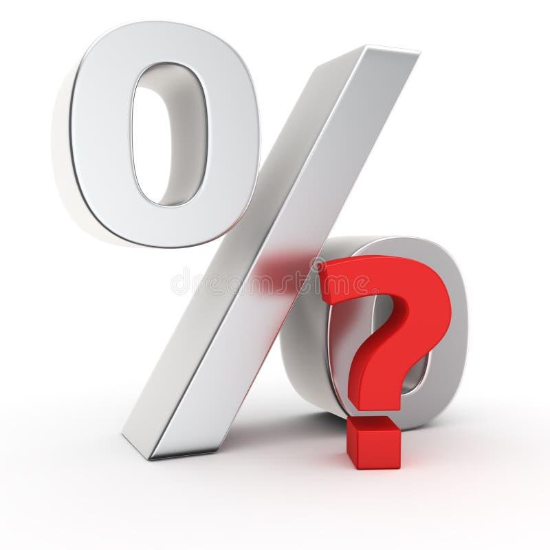 Por cento na pergunta ilustração stock