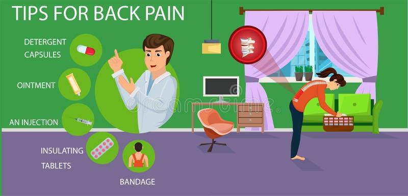 Porady dla bólu pleców dla kobiet również zwrócić corel ilustracji wektora ilustracji