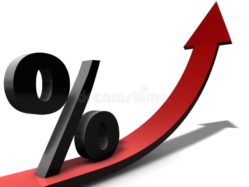Porcentagem crescente ilustração stock
