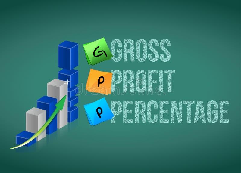 Porcentagem do lucro bruto ilustração stock