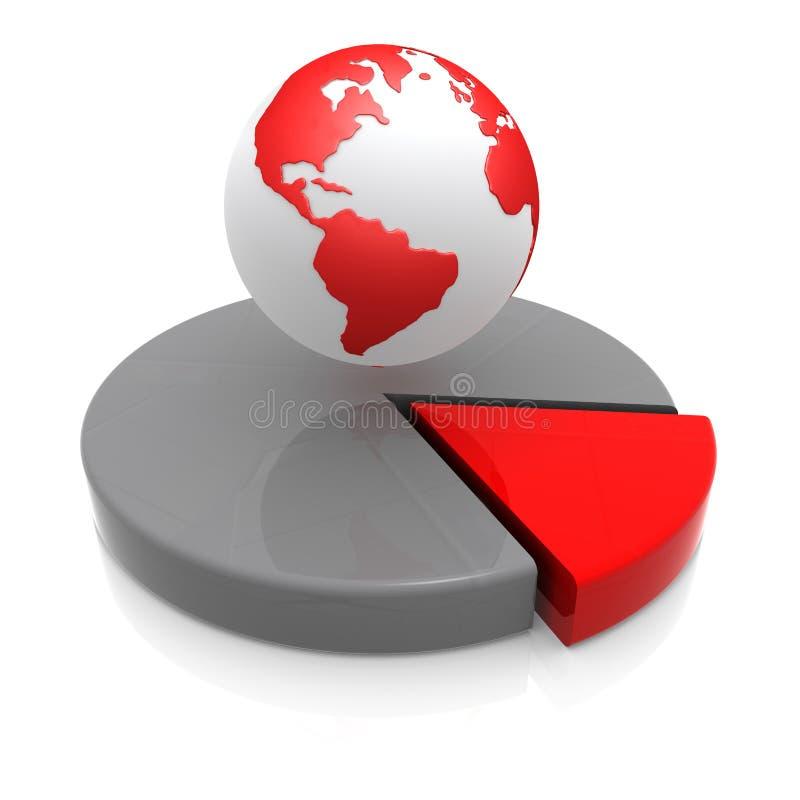 Porcentagem do mundo ilustração do vetor