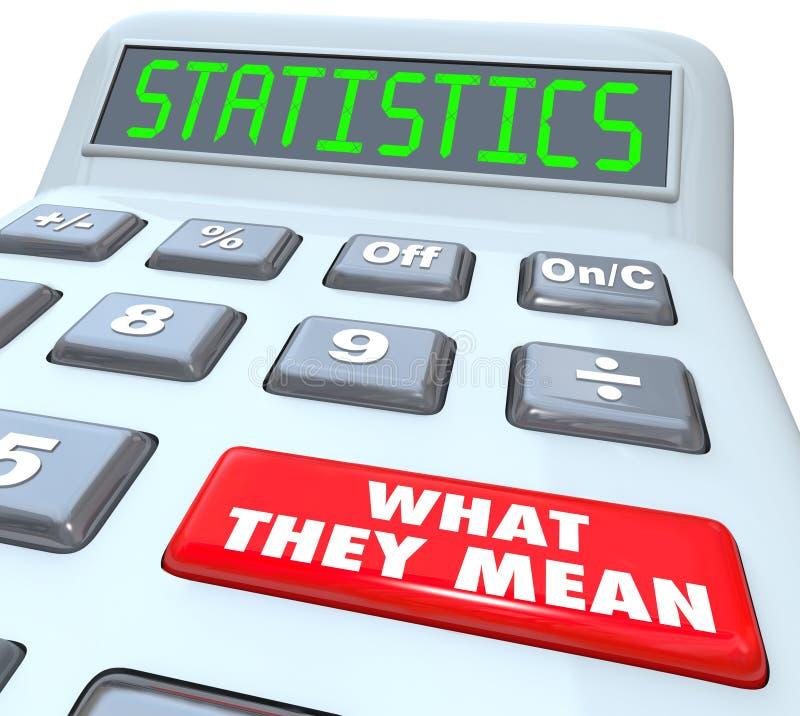Porcentagem Rate Likelihood What They da calculadora da palavra das estatísticas ilustração do vetor