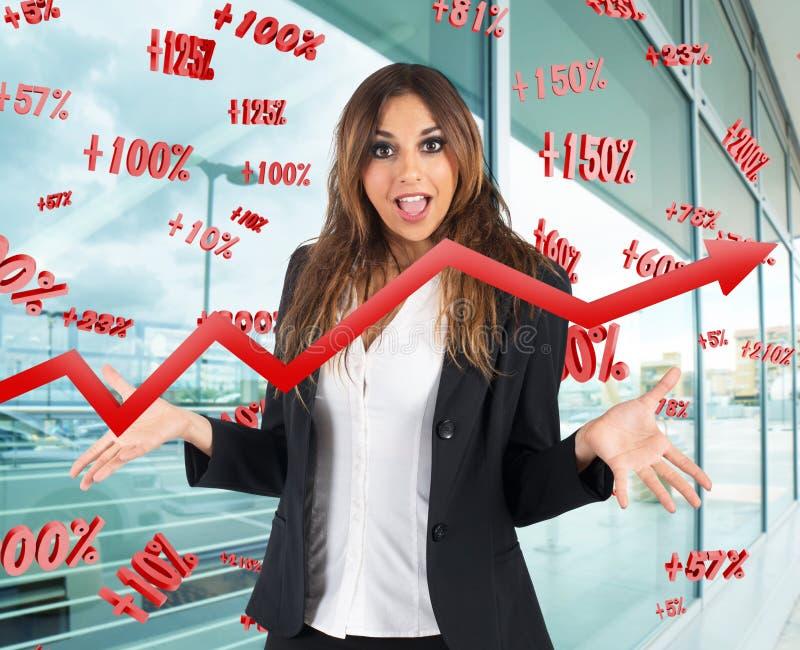 Porcentagens surpreendentes imagens de stock royalty free