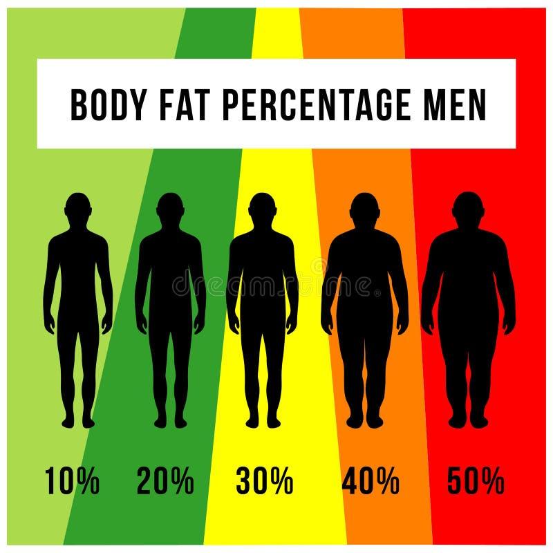 funciona la dieta de los combatientes gordos de la diabetes