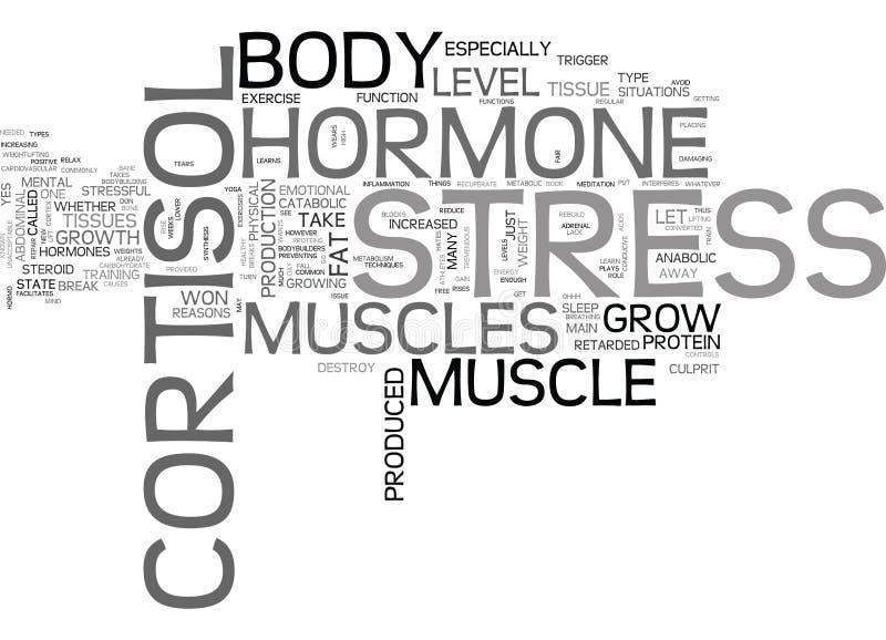 Porqué mi T ganado los músculos crece la hormona de tensión del cortisol destruya la nube de la palabra de los tejidos del múscul stock de ilustración