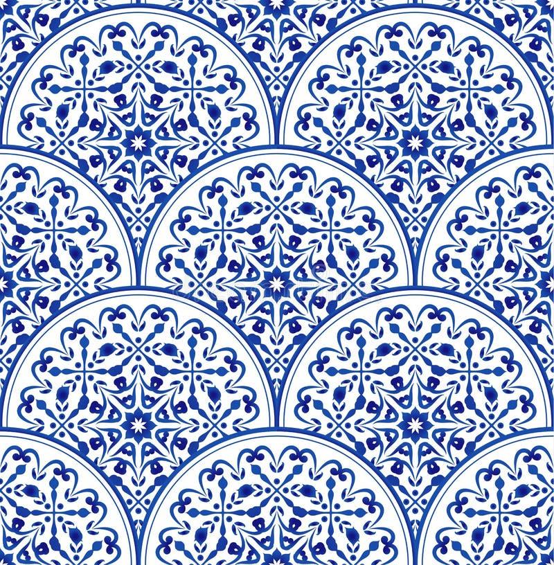 Porselein blauw patroon stock illustratie