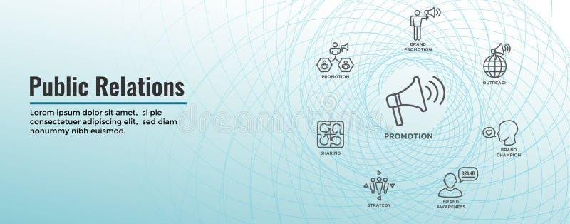 Portada de la web de las relaciones p?blicas y sistema del icono con conocimiento de marca, estrategia, y la promoci?n ilustración del vector