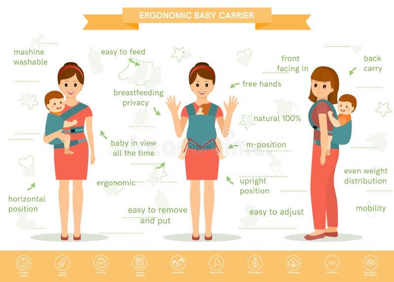 Portador de bebé ergonómico libre illustration