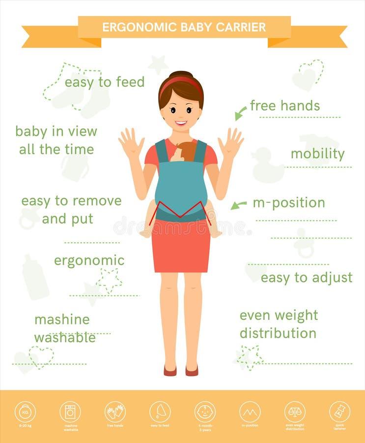 Portador de bebê ergonômico ilustração royalty free