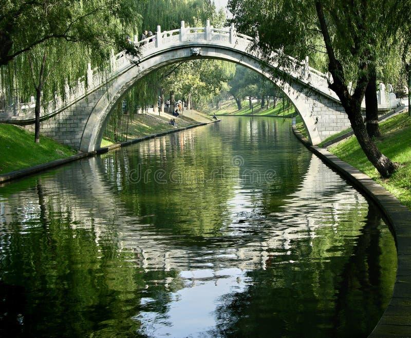 Porte de lune, Pékin, Chine image libre de droits