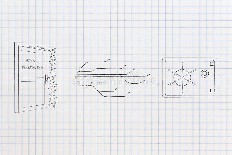 Porte ouverte avec l'accès au nex personnel de données au connectio d'Internet illustration de vecteur